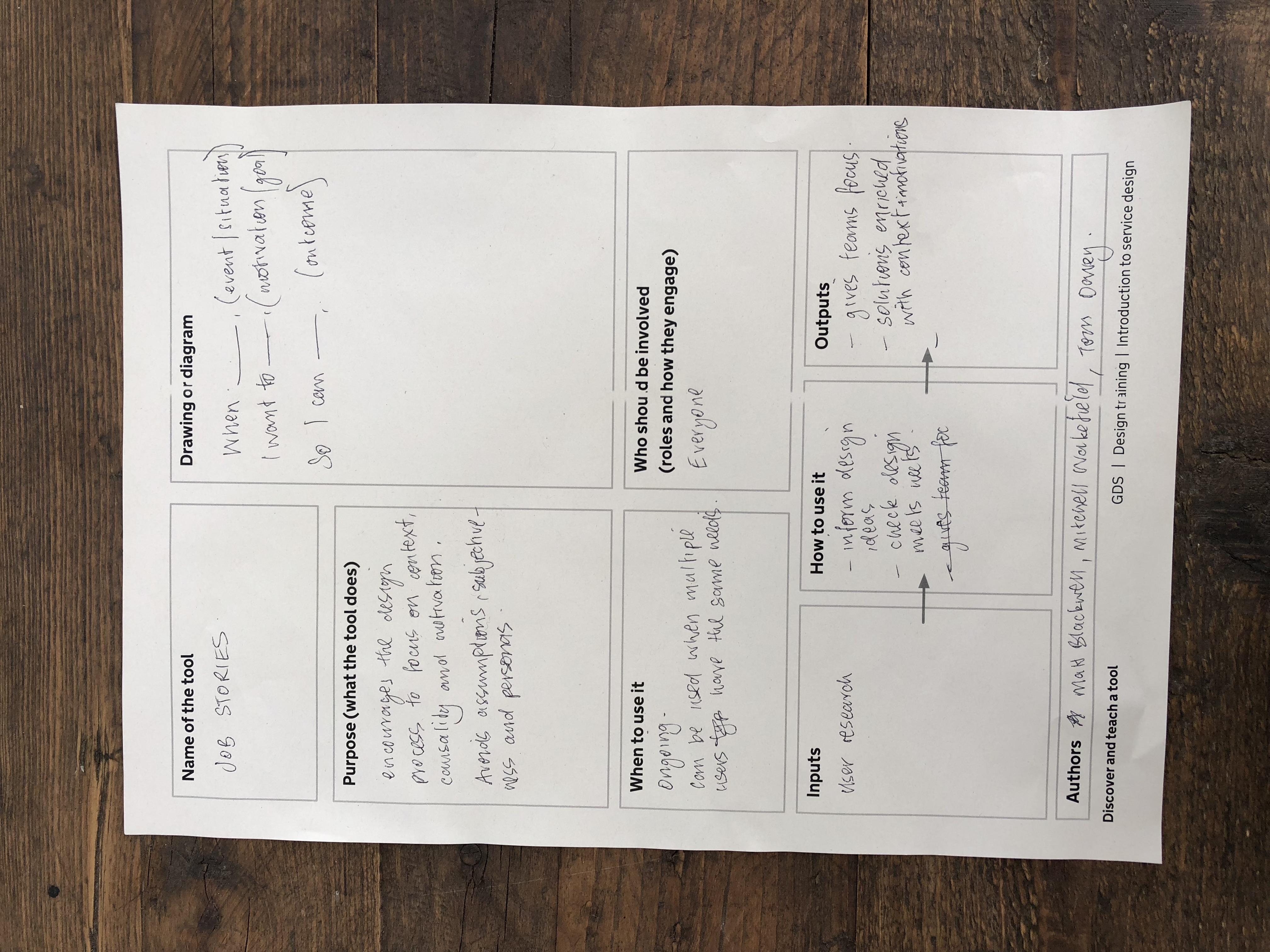 Leeds gov design meet number 2 done simon wilson canvas 1 job stories malvernweather Images