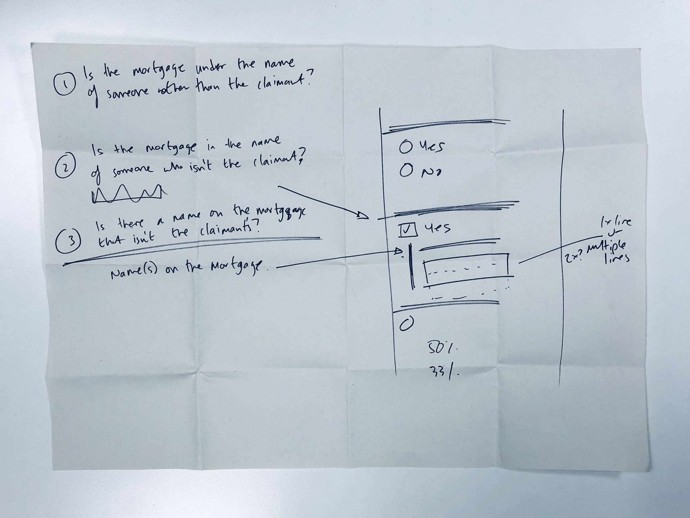 A picture of the sheet of A3 paper with my scribblings on.