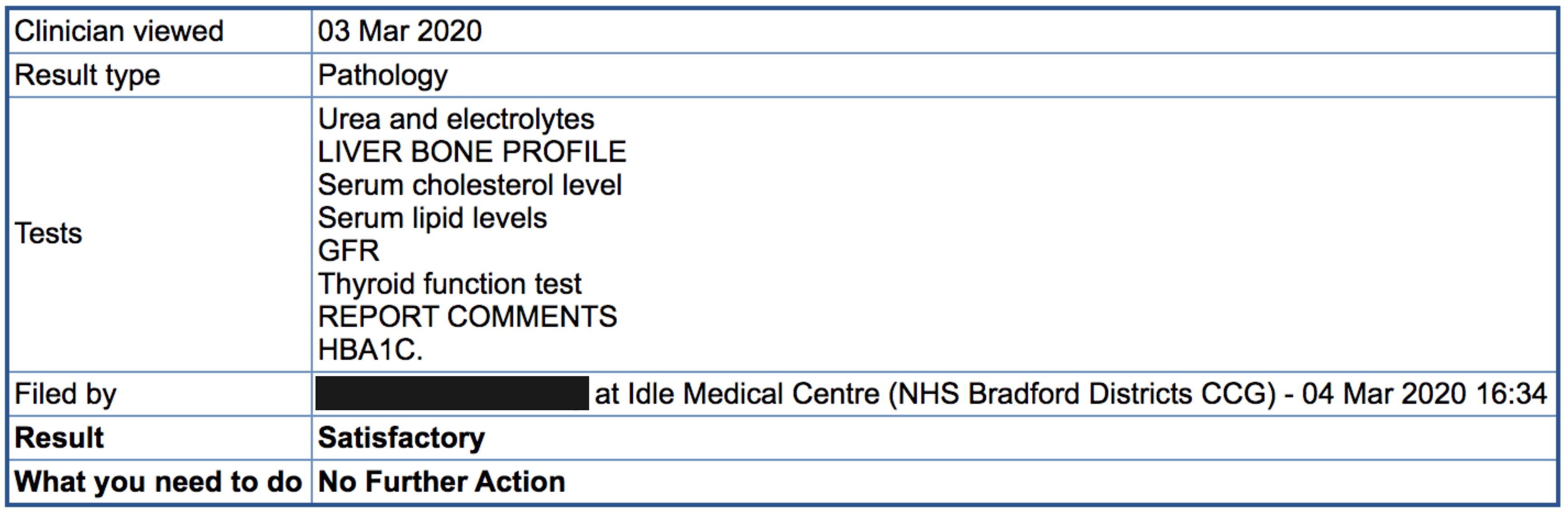 A screen grab of the header of the test results page.