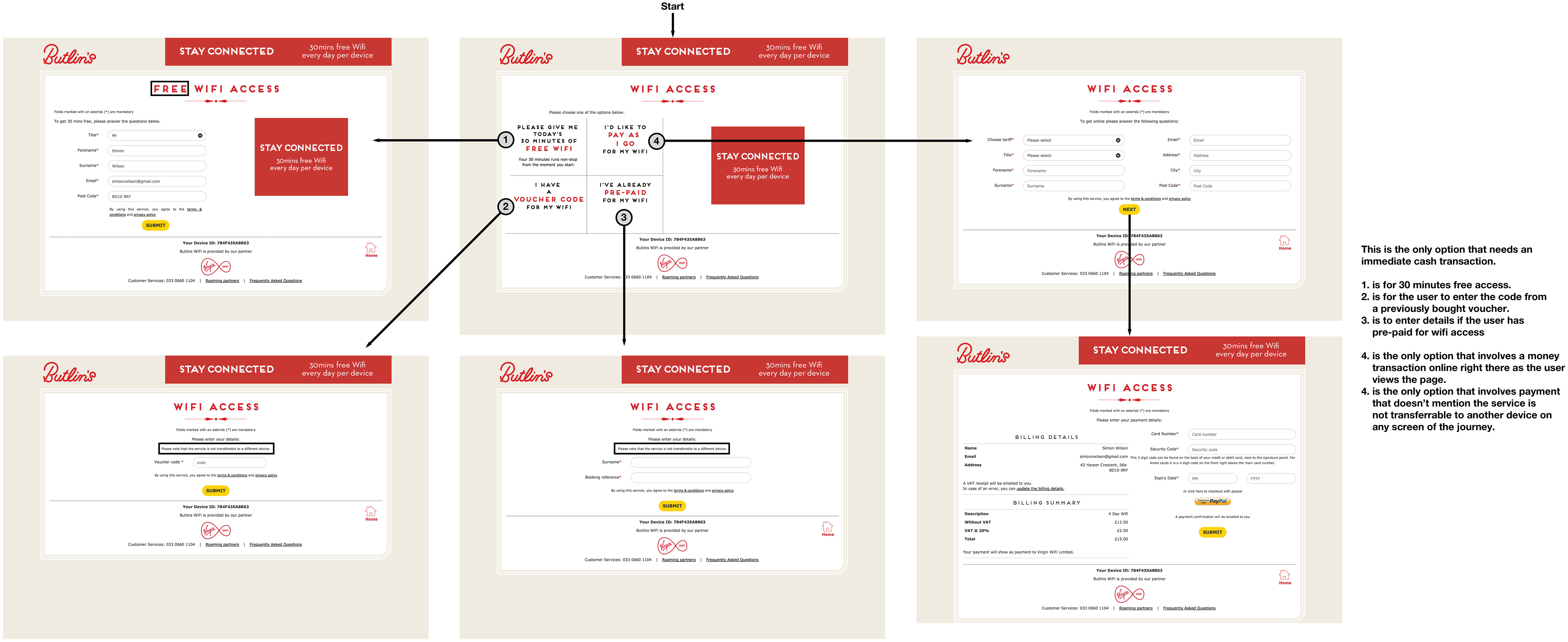 Canvas of the screens for the wifi registration process at Butlins